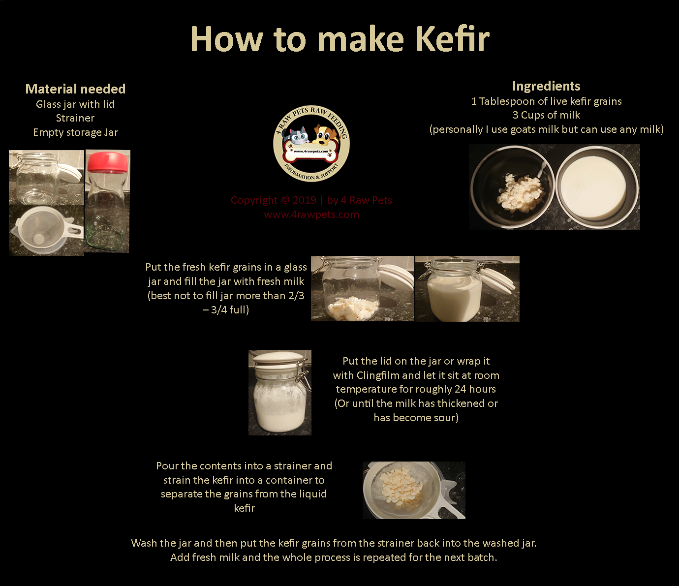 how-to-make-kefit