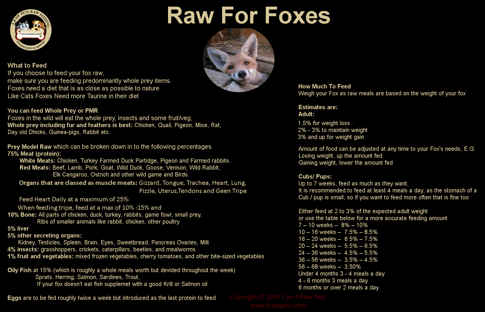 Raw for foxes